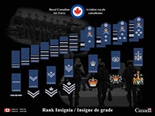 Insignes de grade de l'aviation royale canadienne.